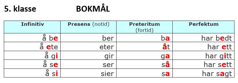 Sterke verb engelsk